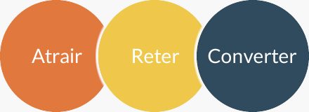 Atrair > Reter > Converter